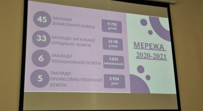 У Житомирі затвердили мережу освітніх закладів  на 2020-2021 навчальний рік